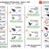Flowchart NFL Minggu 2 – DraftKings DFS