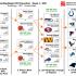 Flowchart NFL Minggu 4 – DraftKings DFS
