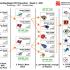 Minggu 5 Flowchart NFL – DraftKings DFS